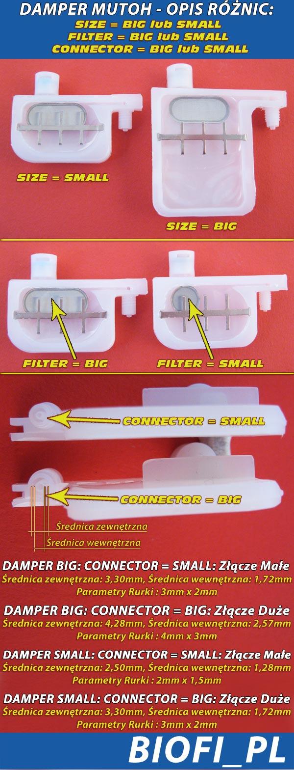 Damper Typu MUTOH - Opis różnych rodzajów damperów tego typu